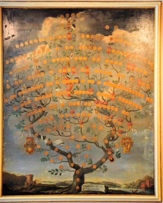 Stammbaum der Familie Antinori