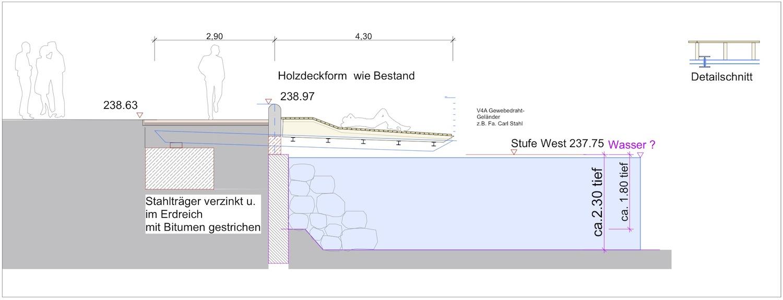Detail Plan geplante Maßnahmen. Stadtwerke Bamberg